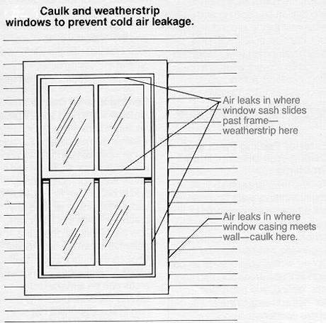 Moisture problems window surface old house web for Best exterior caulk for windows