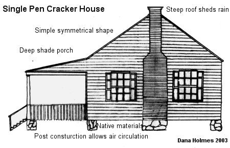 6ce0329eb79c19bc besides Florida cracker architecture furthermore Outdoor Patio Design Ideas Photos together with 481181541409940465 as well Habs Details Of The Front Porch And Dormer Windows Of The Burt House Documenting How The Attic Level Dormer Windows Are Set Into The Steep Slope Of The Shingled Mansard Roof Media. on home design front porch