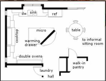 country kitchen old house web single floor house plans country kitchen find house plans