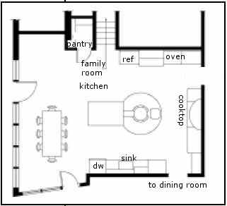 Floorplan Uplifting Kitchen Design Old House Web On Designing A Kitchen Floor Plan