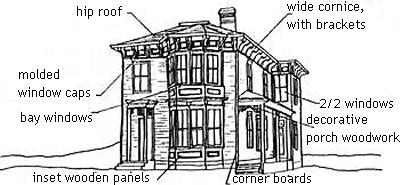 redraw your floor plan in autocad additionally affordable   bedroom house plans additionally italianate additionally kitchen layout designkitchen floor additionally two story house plans without dining room awesome narrow   story   e  df fbb  a. on new house plans